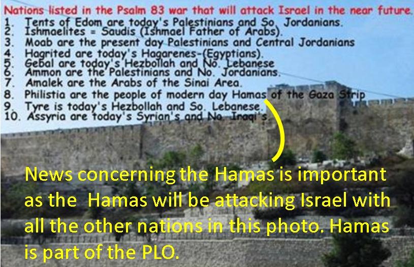 Hamas Psalm 83 war