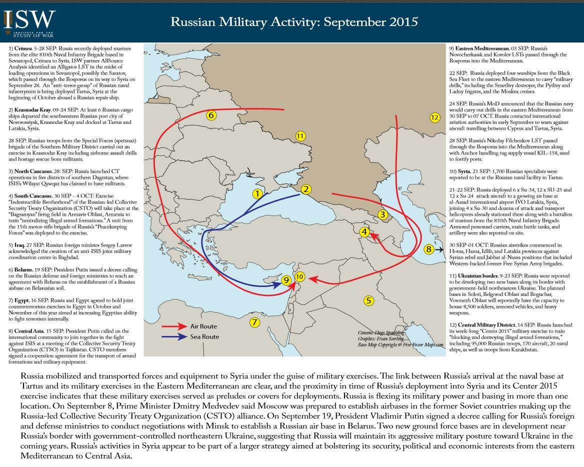 russian military activity
