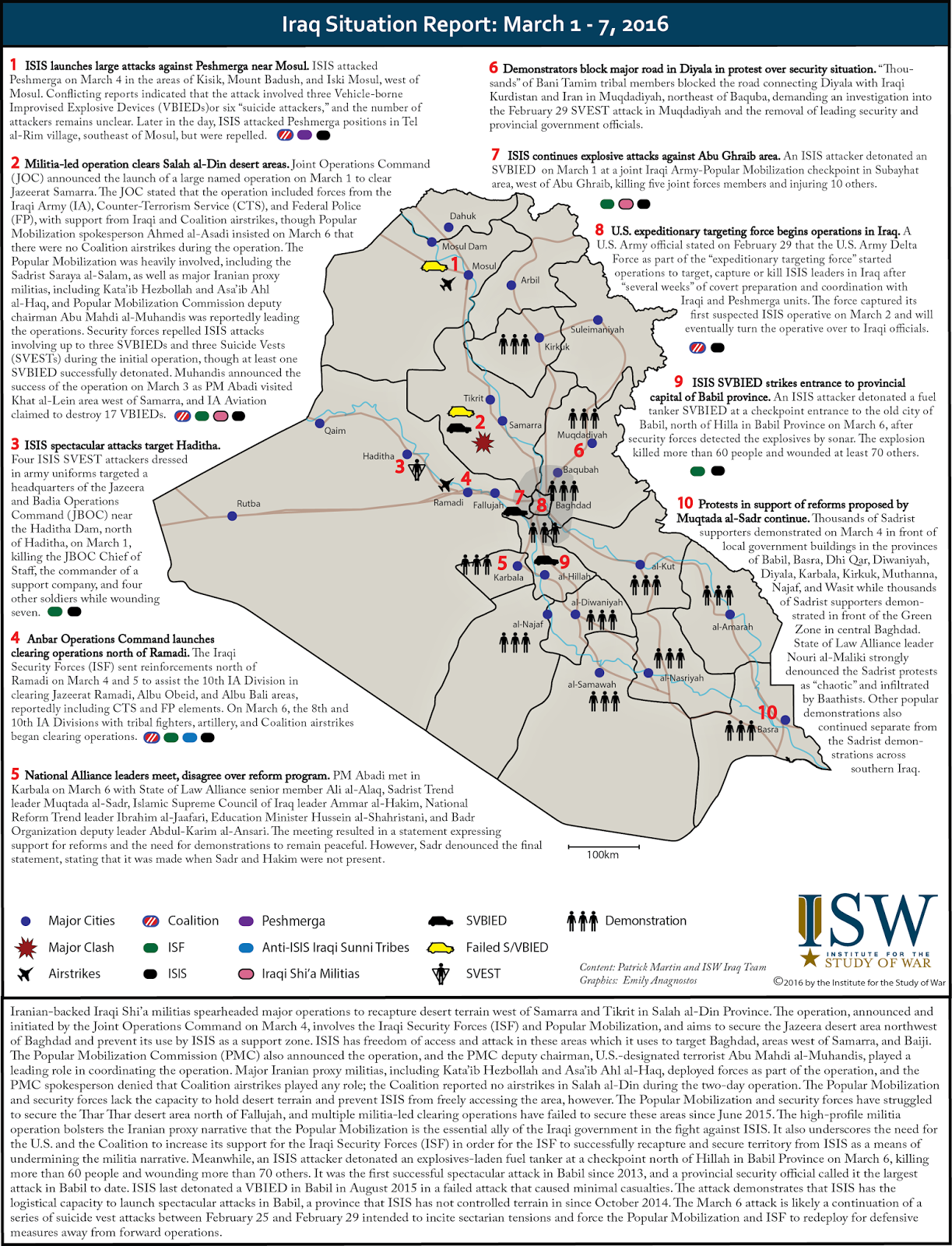 iraq SITREP 2016-03-07 high