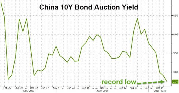 20160809_chinabond4_0